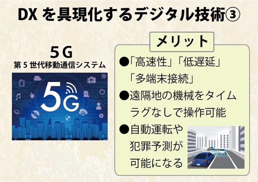 DXを具現化するデジタル技術3