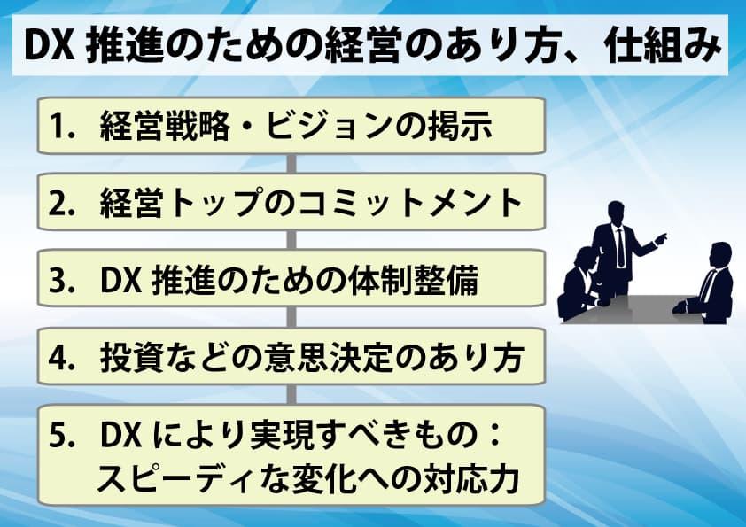 DX推進のための経営のあり方・仕組み