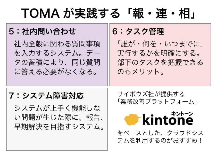 TOMAが行っている報・連・相の内容2
