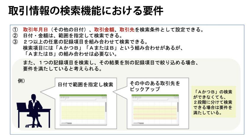 取引情報を保存したデータの検索機能における要件